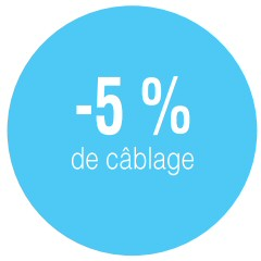 -5% de câblage